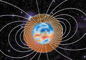 pic from https://physicsworld.com/a/multipolar-dance-could-flip-earths-magnetic-field/